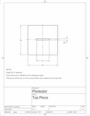 Pledestal page 4